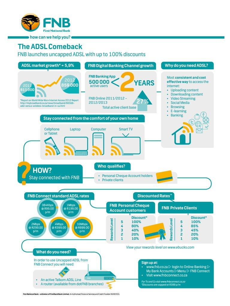 Best Internet Provider >> FNB launches uncapped ADSL with up to 100% discounts - Digital Street